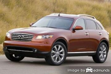 Insurance quote for Infiniti FX45 in Baltimore