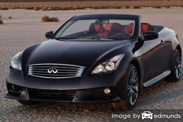 Insurance quote for Infiniti G37 in Baltimore