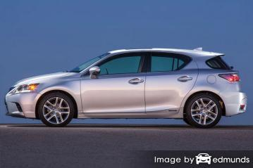 Insurance for Lexus CT 200h